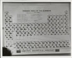 Periodic Table of the Elements, Scripps College