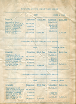 California Hospital company taxes 1909-10